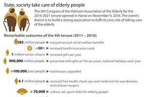 State, society take care of elderly people