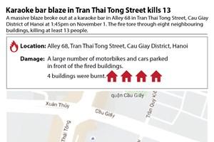 Blaze in karaoke bar in Hanoi kills 13