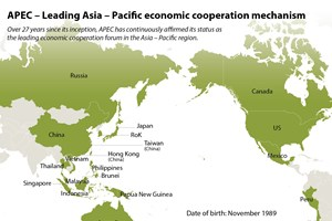 APEC - Leading Asia - Pacific economic cooperation mechanism