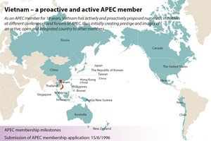 Vietnam - an proactive and active APEC member
