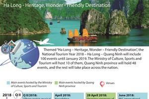 Ha Long – Heritage, Wonder – Friendly Destination