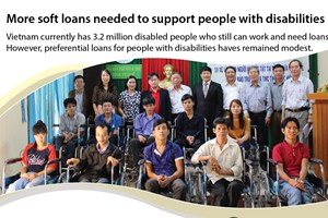 More soft loans needed to support people with disabilities