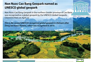 Non Nuoc Cao Bang Geopark named as UNESCO global geopark