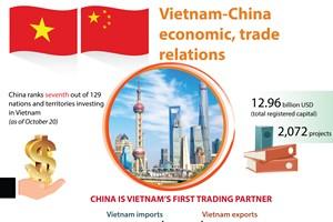 Vietnam-China economic, trade relations