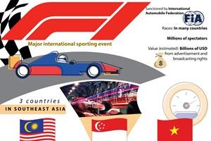 Formula One - Major international sporting event
