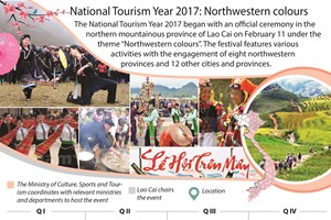 National Tourism Year 2017: Northwestern colours
