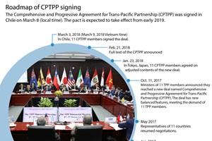 Roadmap of CPTPP signing