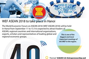 WEF ASEAN 2018 to take place in Hanoi