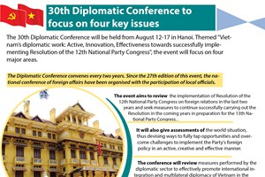 30th Diplomatic Conference to focus on four key issues