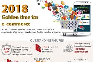 2018 – Golden time for e-commerce
