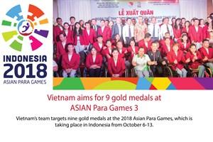 Vietnam aims for 9 gold medals at 3rd ASIAN Para Games