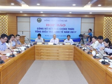 Total of businesses operating in Vietnam surges by over 50 percent