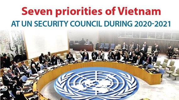 Seven priorities of Vietnam at UN Security Council during 2020-2021