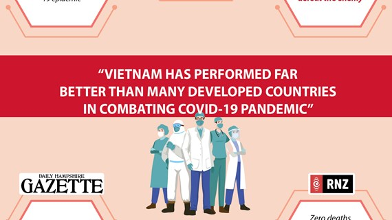 Int'l media praise Vietnam in COVID-19 fight