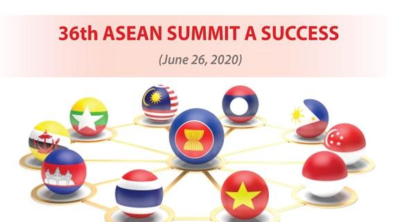 36th ASEAN Summit a success