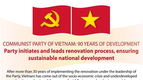 Communist Party of Vietnam: 90 years of development