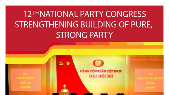 12th Party Congress: Strengthening building of pure, strong Party