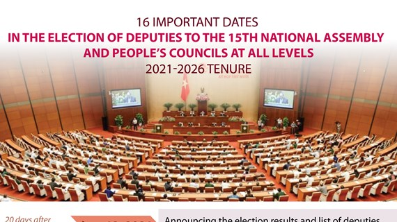 Important dates in legislative election