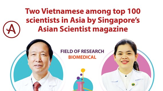 Two Vietnamese among top 100 scientists in Asia