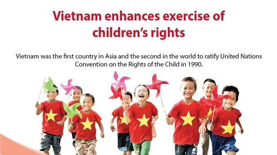 Vietnam enhances exercise of children's rights