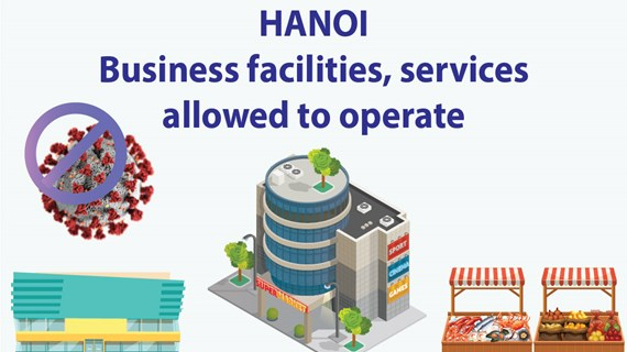 COVID-19: Business facilities, services allowed to operate