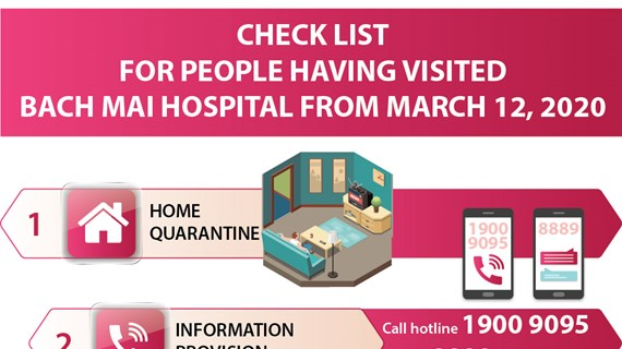 Check list for people having visited Bach Mai hospital from March 12, 2020