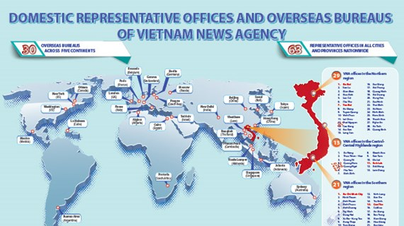 Vietnam News Agency boasts 30 overseas bureaus