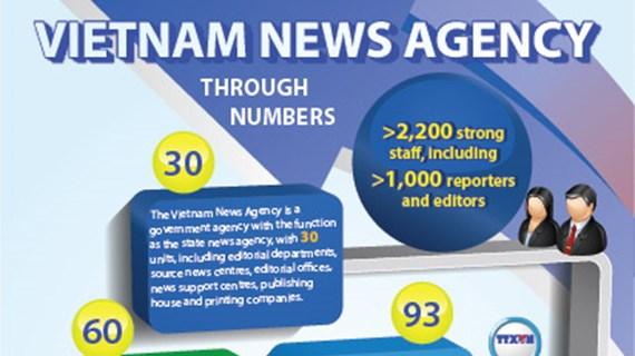 Vietnam News Agency through numbers