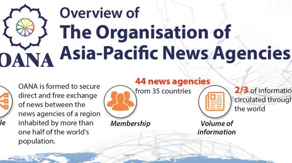 Overview of the Organisation of Asia-Pacific News Agencies