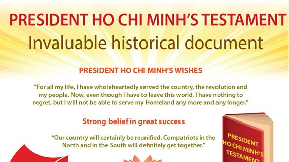 President Ho Chi Minh's testament- invaluable historical document