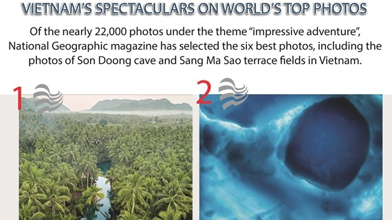 Vietnam's spectaculars on world's top photos