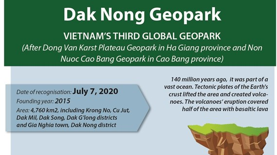 Vietnam has third global geopark recognised by UNESCO