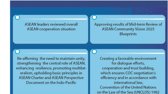 37th ASEAN Summit and related summits wrap up successully