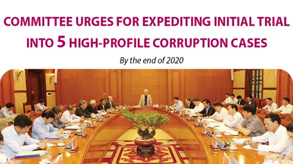 Committee urges for expediting initial trial into 5 high-profile corruption cases