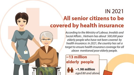 All senior citizens to be covered by health insurance in 2021