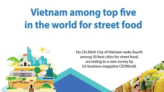 Vietnam among top five in the world for street food
