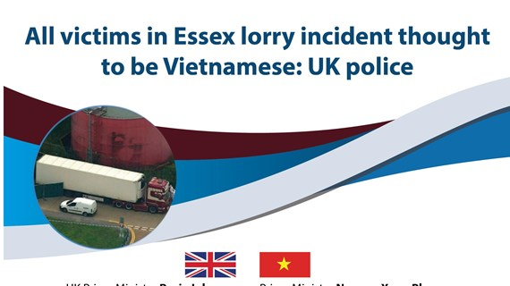 Victims in Essex lorry incident thought to be Vietnamese: UK police