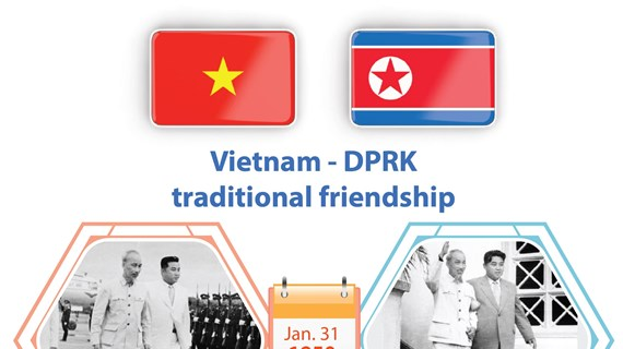Vietnam - DPRK  traditional friendship
