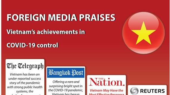 Foreign media praises Vietnam's achievements in COVID-19 control