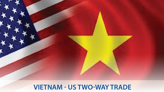 Vietnam - US trade increases 160 times after 25 years