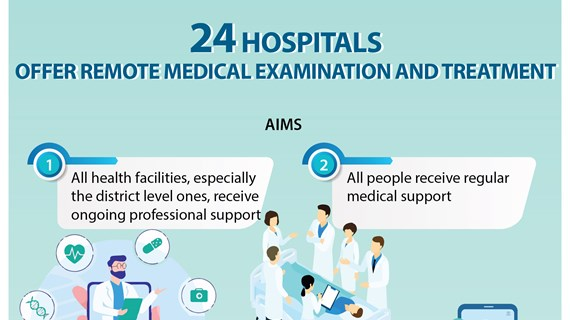 24 hospitals offer remote medical examination and treatment