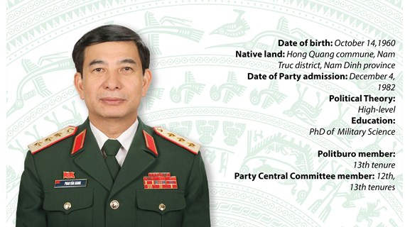 Minister of National Defence Phan Van Giang