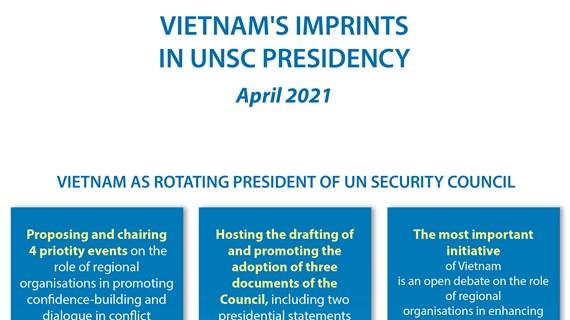 Vietnam's imprints in UNSC presidency month