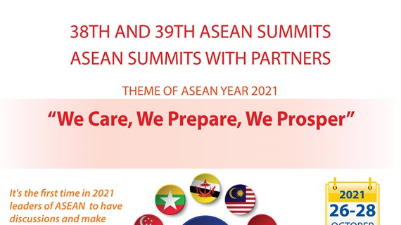 38th and 39th ASEAN summits