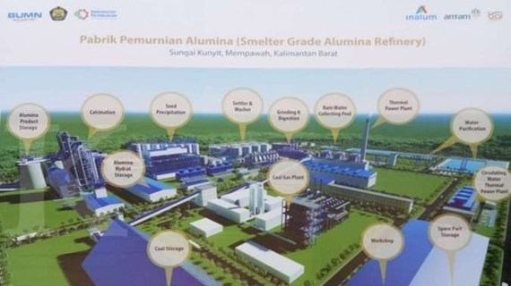 Indonesia, China sign deal for alumina refinery