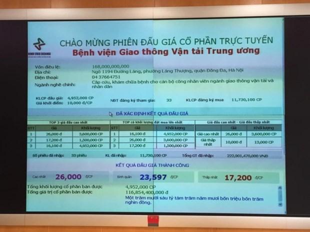 Transport Hospital IPO raises 5.2 million USD hinh anh 1