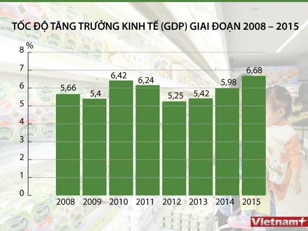 Closing gov't tenure: achievements of innovative thinking, determinati hinh anh 2