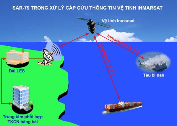 Khanh Hoa fishermen updated on search, rescue regulations hinh anh 1
