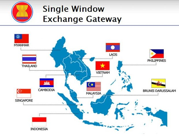 Ten ministries connect to National Single Window system hinh anh 1