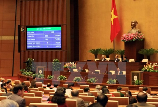 NA approves resolution on State budget allocation hinh anh 1